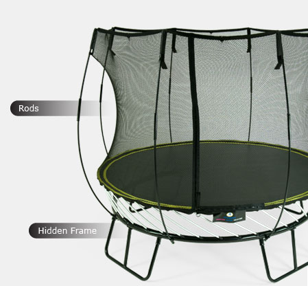 kid active trampoline assembly instructions