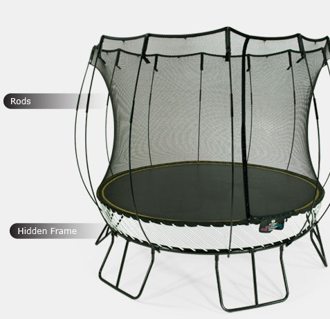 ovale trampoliner cheap jumpking oval trampoline cover with ovale trampoliner latest. Black Bedroom Furniture Sets. Home Design Ideas